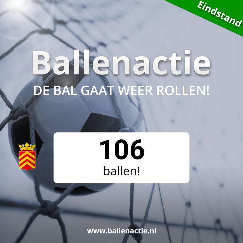 Eindstand Ballenactie